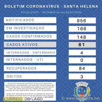 Santa Helena tem 148 casos confirmados de Covid-19 - COTIDIANO - Aquiagora.net