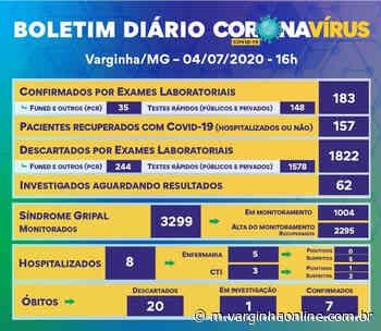 Varginha tem 183 casos confirmados de Covid-19; veja o boletim deste sábado (04/07) - Varginha Online