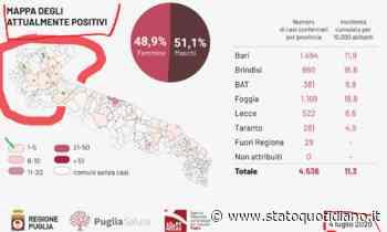 Covid, Manfredonia resta con l'unico positivo. In Puglia restano 111 (..) - StatoQuotidiano.it