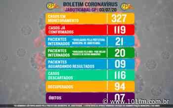 Jaboticabal confirma mais cinco casos do novo coronavírus; município chega a 119 confirmações - Rádio 101FM