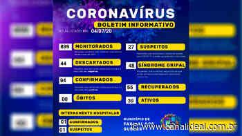 Faxinal dos Guedes tem seis novos casos confirmados de Covid-19 - Canal Ideal