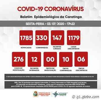 Prefeitura de Caratinga confirma 10º óbito e novo recorde de casos de Covid-19 - G1