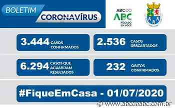 NOTA OFICIAL CORONAVÍRUS - Prefeitura de Diadema - 1/7 - ABCdoABC