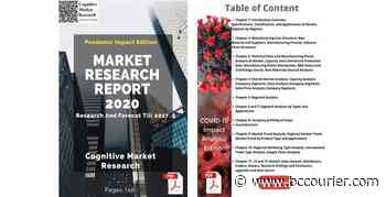 Post COVID 19 Pandemic Global Aerospace & Defense Elastomers Market Research Report 2020 Top Players Include, Trelleborg, Shin Etsu, Dow Corning, Greene Tweed, Chemours - Bandera County Courier