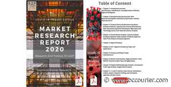 Global Aerospace Elastomers Market Report 2020 Pandemic Situation to Boost Growth Top companies Trelleborg, Shin Etsu Chemical, DOW Corning, Greene Tweed, Chemours - Bandera County Courier