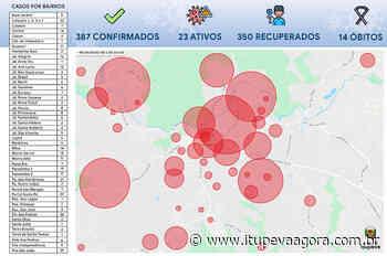 Rio das Pedras, Vila São João e Hortensias são bairros com mais casos de Coronavírus - Itupeva Agora