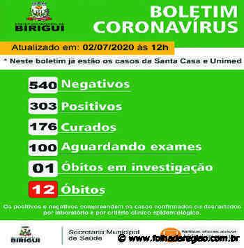 Birigui confirma mais 2 mortes e 24 novos casos de coronavírus - Folha da Região