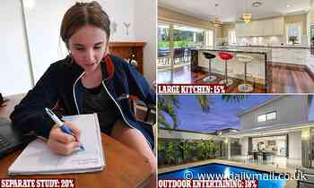 Australians keener on a study than a large kitchen or an outdoor entertaining area because of COVID