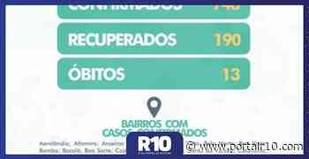 Picos registra décima terceira morte por Covid-19 - Portal R10