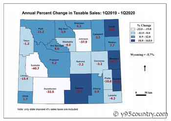 Wyoming's Economy, Labor Market Were Declining Before COVID Hit; Housing Strengthens