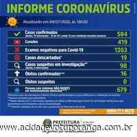 Votuporanga registra 16° óbito por coronavírus - Jornal A Cidade - Votuporanga