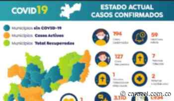 Reportan nuevos casos de COVID-19 en Caldas. El departamento llega a 194 - Caracol Radio