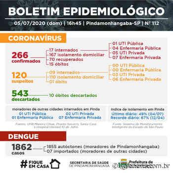 Boletim Epidemiológico com atualização dos casos de coronavírus em Pindamonhangaba - Vale News