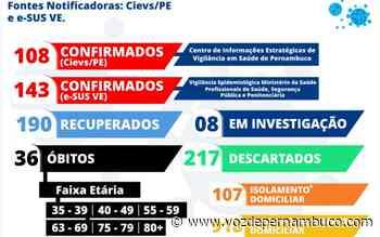 Carpina registra 12 casos recuperados e dois confirmados de covid-19 - Voz de Pernambuco