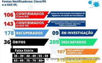 Carpina registra três casos confirmados e um recuperado para coronavírus - Voz de Pernambuco