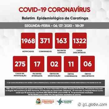 Prefeitura de Caratinga confirma o 11° óbito causado pela Covid-19 - G1