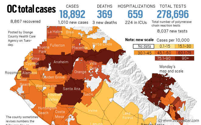 Coronavirus: Another 1,010 positive cases reported in Orange County as of July 7