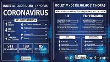 Cianorte registra 6ª morte e mais 42 casos confirmados de Covid-19 - Folha De Cianorte