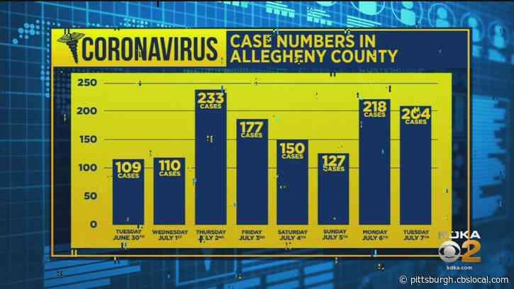 Allegheny Co. Leaders Hope To Release New Coronavirus Order On Wednesday
