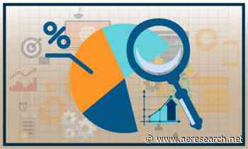 Web Design Services Market: Key Company Profile, Production Revenue, Product Pi - News by aeresearch