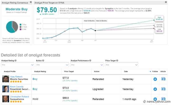 Synaptics Snaps Up AVGO Wireless IoT Rights; Analyst Upgrades Stock