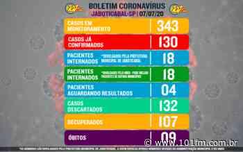 Jaboticabal confirma mais três novos casos de coronavírus nesta terça-feira, 7 - Rádio 101FM