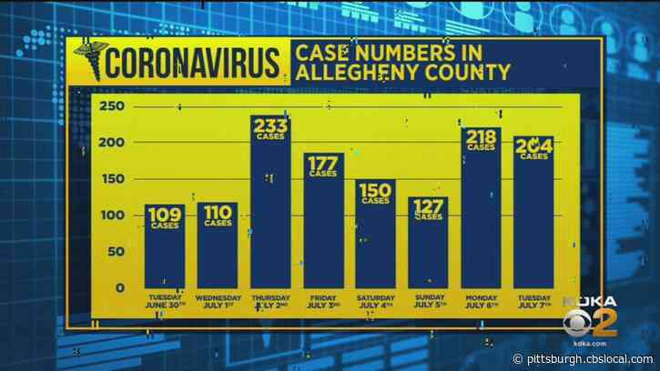 Allegheny Co. Restaurants Prepare For New Guidance As Coronavirus Numbers Continue To Climb