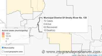MD of Smoky River COVID-19 case recovers