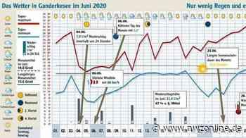 Wetterrückblick: Juniwetter in Ganderkesee war wärmer als üblich - Nordwest-Zeitung