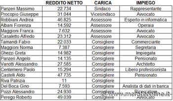 Merate: depositate le dichiarazioni dei redditi dei consiglieri. In testa l'avv. Perego (49mila €), Castelli e Robbiani (47mila). In coda Riva (11 euro), Del Boca e N. Maggioni (7mila euro) - Merate Online