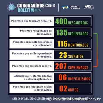Campos Novos: seis hospitalizados com Covid-19; total de casos é de 207 - Michel Teixeira