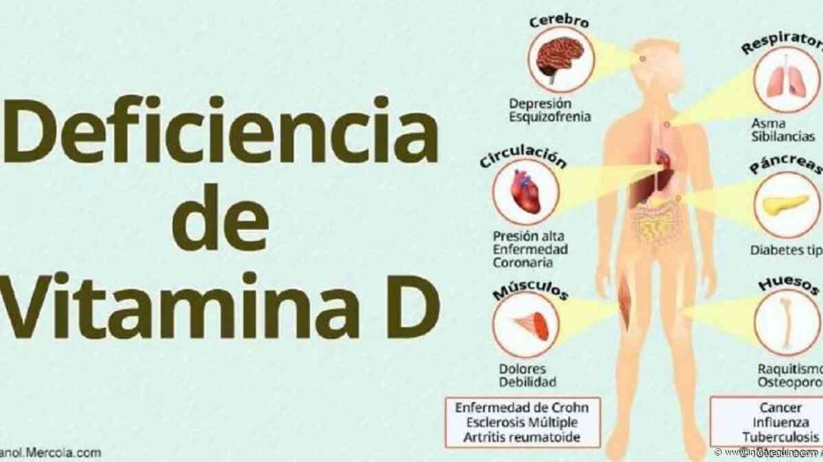 Anuncian entrega de vitamina D gratis en Ushuaia - Infofueguina