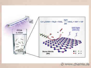 Bornitrid zerstört PFAS-Chemikalien PFOA, GenX