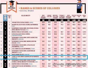 Mangaluru: School of Social Work Roshni Nilaya continues in top 35 Indian PG Colleges of Social Work - Daijiworld.com