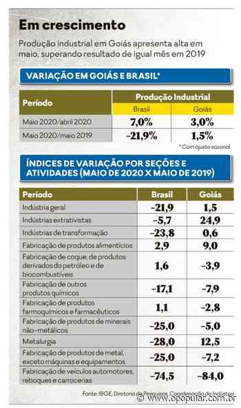 Indústria goiana é a única do País a registrar crescimento em maio - O Popular