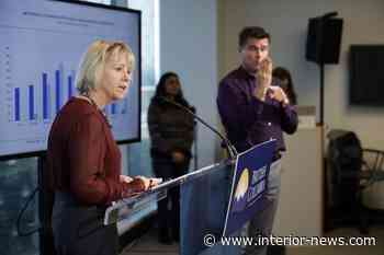 B.C. sees 25 new COVID-19 cases, community exposure tracked - Smithers Interior News