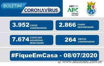 NOTA OFICIAL CORONAVÍRUS - Prefeitura de Diadema - 8/7 - ABCdoABC