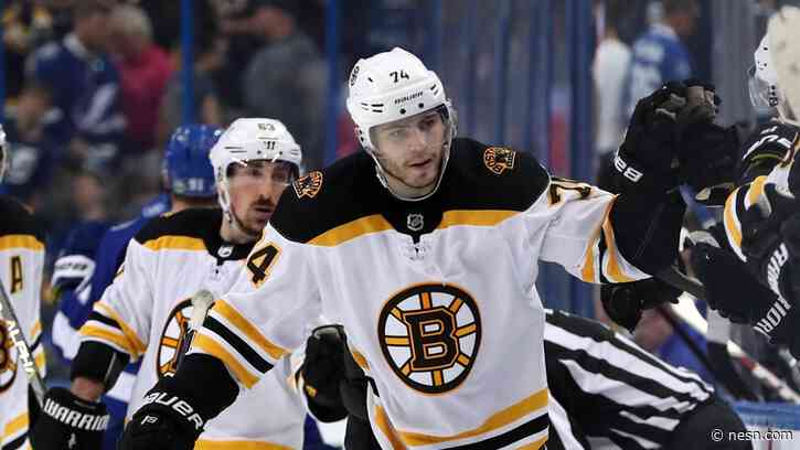 Bruins Notes: What Ratified CBA, Return To Play Protocols Mean For Boston