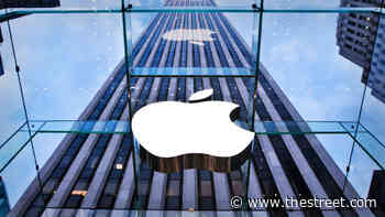 Is Apple Stock Getting Too Hot Again? Check the Charts - TheStreet