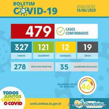 Candeias registra 479 casos confirmados para Covid-19; Prefeitura salienta estabilidade nos números após lockdown - Voz da Bahia