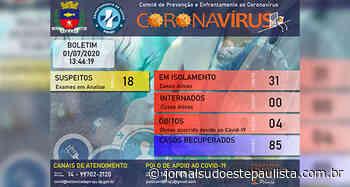 Piraju com mais dois casos de coronavírus - Jornal Sudoeste Paulista