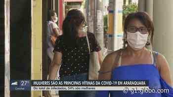 54% dos pacientes com Covid-19 em Araraquara são mulheres, diz pesquisa da UFSCar - G1