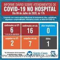 Votuporanga tem mais uma morte por coronavírus - Jornal A Cidade - Votuporanga