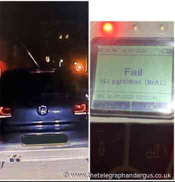 Unlicensed driver failed roadside breath test