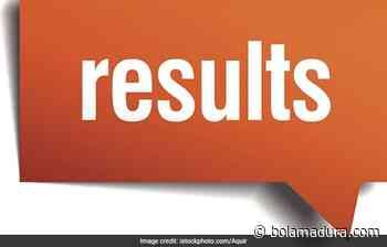 Hisar Girl, Rishita, Mencetak 100% Dalam Ujian Dewan Haryana Kelas 10 - Bolamadura.com