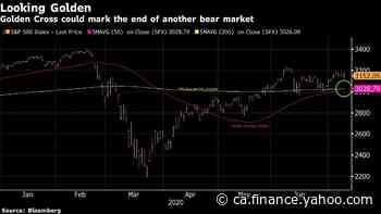 S&P 500 Sends Bullish Technical Signal With Golden Cross - Yahoo Canada Finance