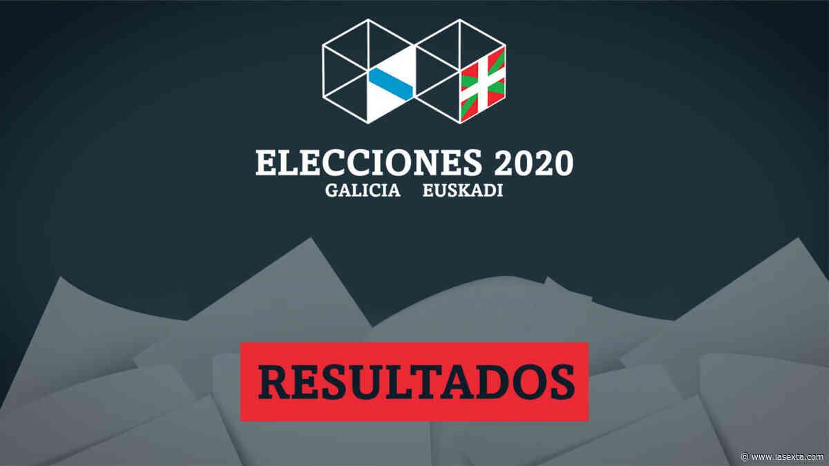 Resultados de las elecciones vascas en Samaniego del 12J - LaSexta