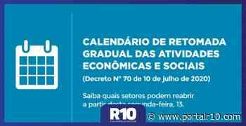 Prefeitura anuncia calendário de retomada gradual das atividades em Oeiras - Portal R10