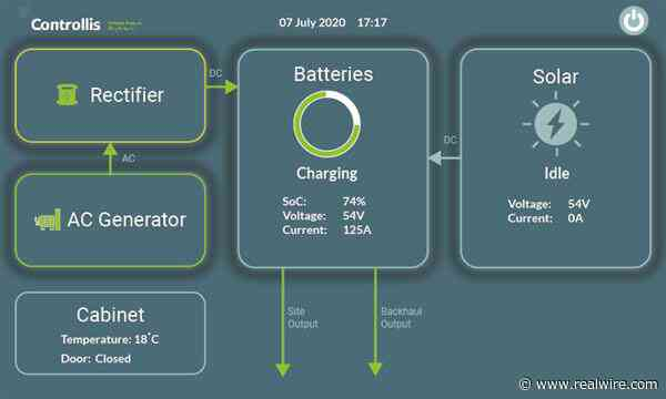 Controllis delivers a unique solution for easy renewables upgrades of telecoms exchanges