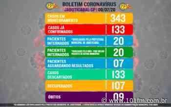 Jaboticabal confirma mais três casos do novo coronavírus e chega a 133 confirmações - Rádio 101FM